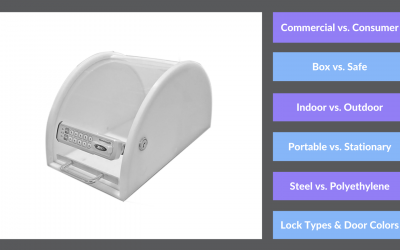 Medication Lock Box Features and Applications